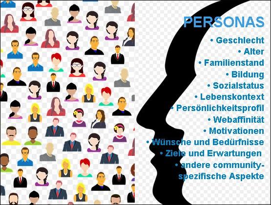 Merkmale von Personas